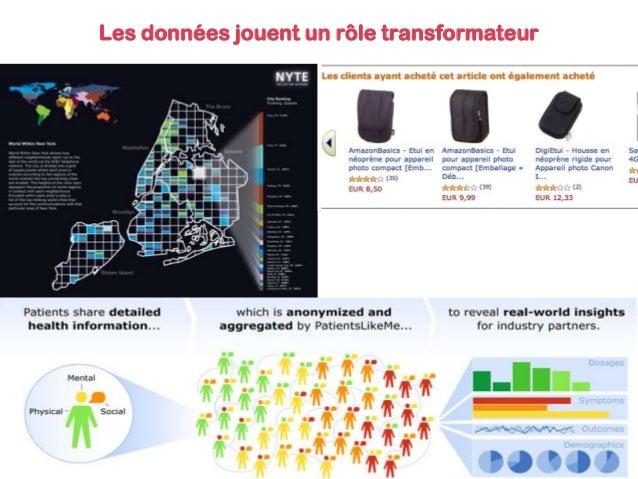 Les données jouent un rôle transformateur