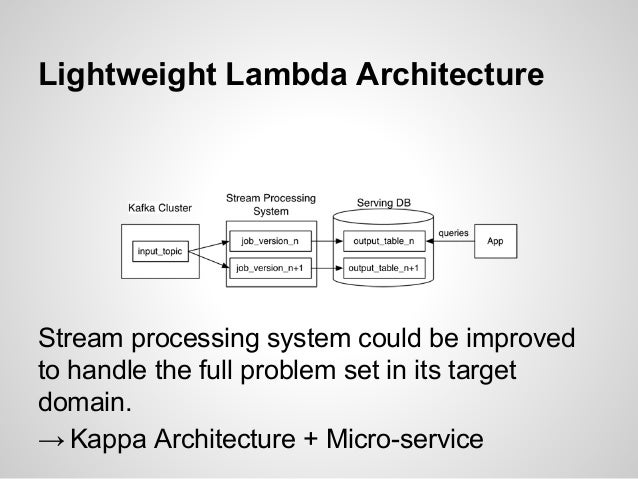 Google Cloud Dataflow And Lightweight Lambda Architecture