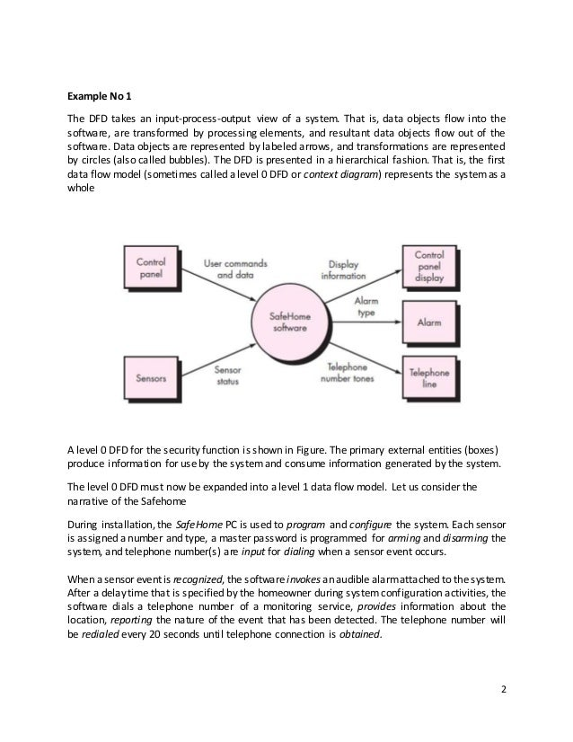 a data flow diagram (dfd) does not provide any information about ...