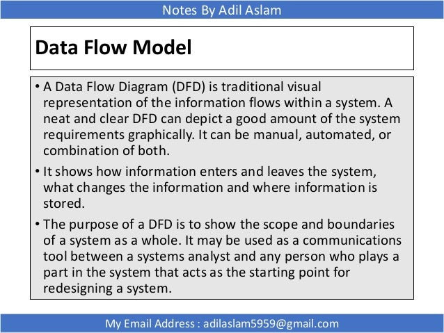data flow diagram in software engineering - Software Dfd