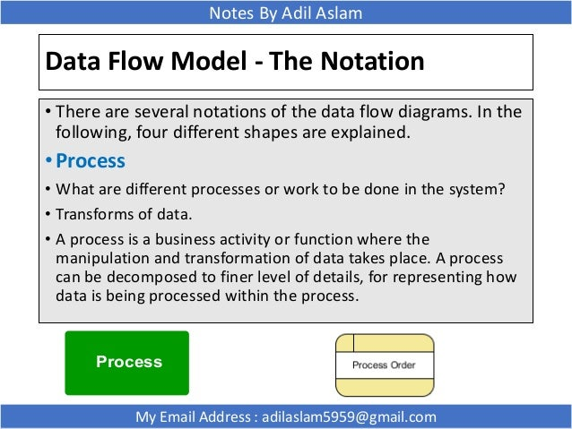data flow - Software Engineering Data Flow Diagram