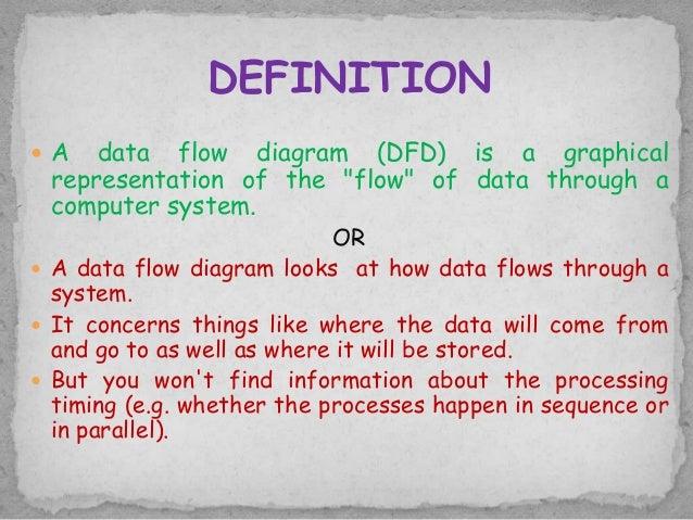 Data flow diagram  Slide 2