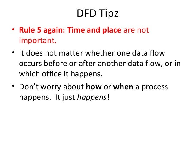 Data flow diagrams (2)