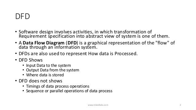 Data flow diagrams - DFD