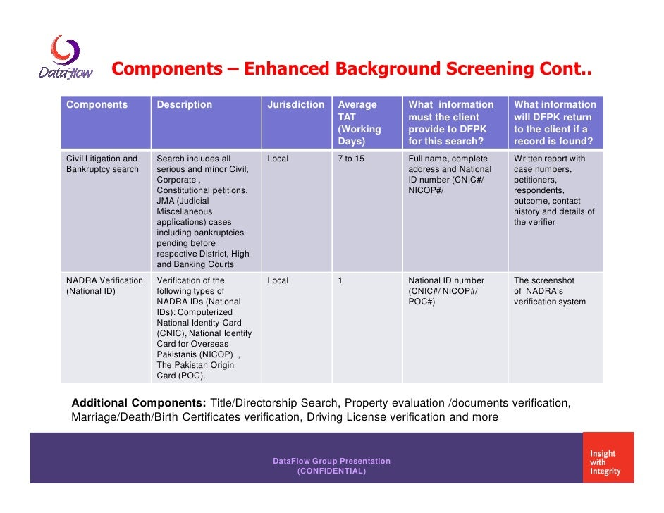 Enhanced Background Screening Presentation