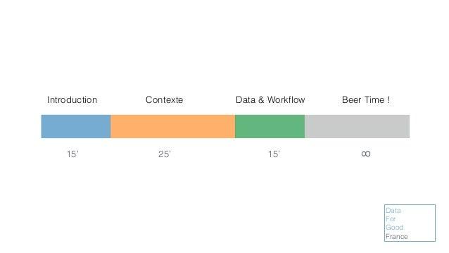Data For Good - Meetup #2 - Optimize food distribution in France Slide 2