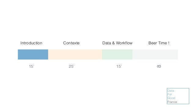 Data For Good - Meetup #2 - Optimize food distribution in France Slide 3