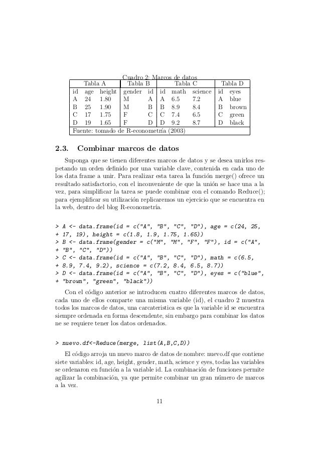Atractivo R Marcos De Datos Bosquejo - Ideas Personalizadas de Marco ...