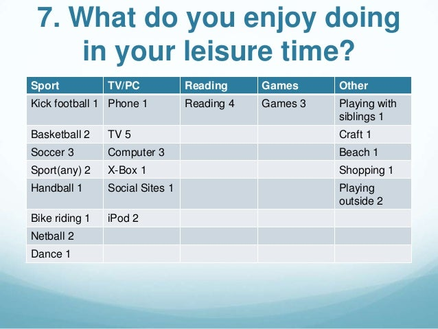 what do you do in your leisure time