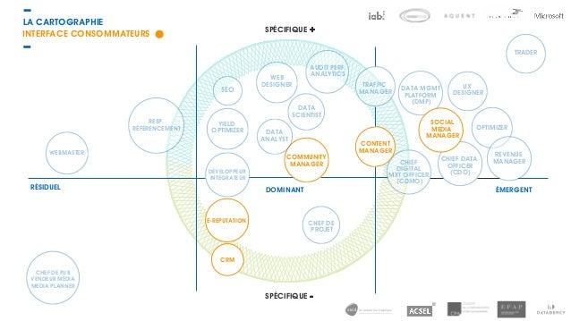 de la data à la logistique LA CARTOGRAPHIE SPÉCIFIQUE + SPÉCIFIQUE - WEBMASTER RESP. RÉFÉRENCEMENT YIELD OPTIMIZER WEB DES...