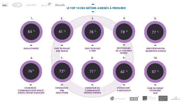 de la data à la logistique 77 % LE TOP 10 DES MÉTIERS AMENÉS À PERDURER CHEF DE PROJET WEB MOBILE CHEF DE PROJET E-CRM RES...