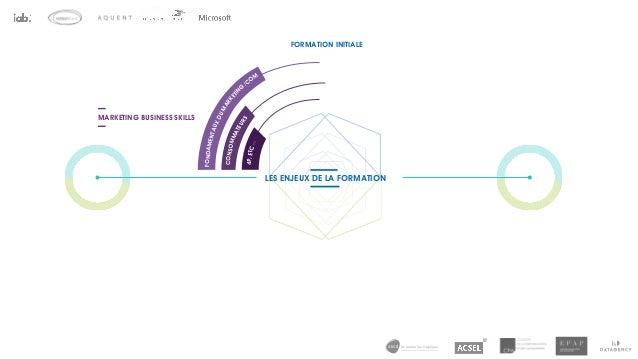 de la data à la logistique FONDAMENTAUXDUMARKETIN G /COM CONSOMMATEURS FORMATION INITIALE LES ENJEUX DE LA FORMATION MARKE...