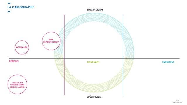 LA CARTOGRAPHIE SPÉCIFIQUE + SPÉCIFIQUE - WEBMASTER RESP. RÉFÉRENCEMENT CHEF DE PUB VENDEUR MÉDIA MEDIA PLANNER RÉSIDUEL D...