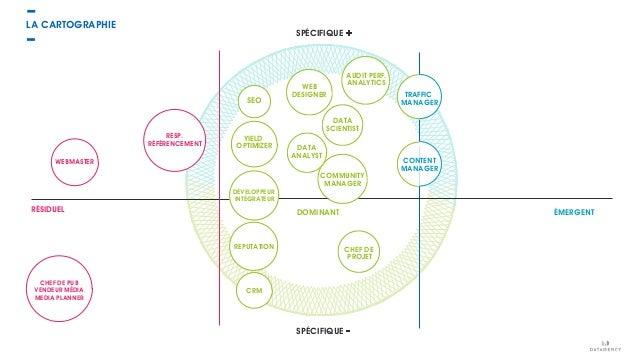 LA CARTOGRAPHIE SPÉCIFIQUE + SPÉCIFIQUE - WEBMASTER RESP. RÉFÉRENCEMENT YIELD OPTIMIZER WEB DESIGNER AUDIT PERF. ANALYTICS...