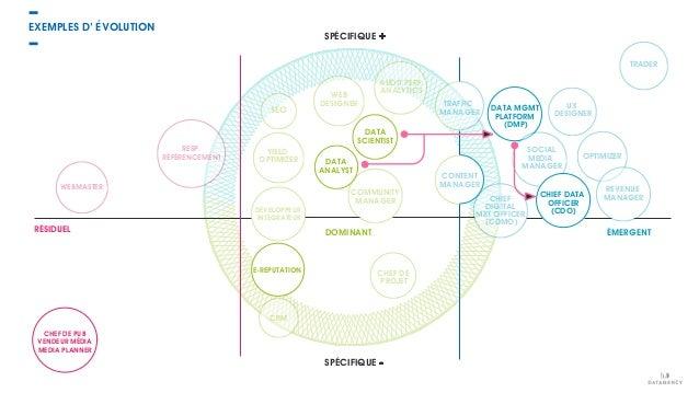 EXEMPLES D' ÉVOLUTION SPÉCIFIQUE + SPÉCIFIQUE - WEBMASTER RESP. RÉFÉRENCEMENT YIELD OPTIMIZER WEB DESIGNER AUDIT PERF. ANA...
