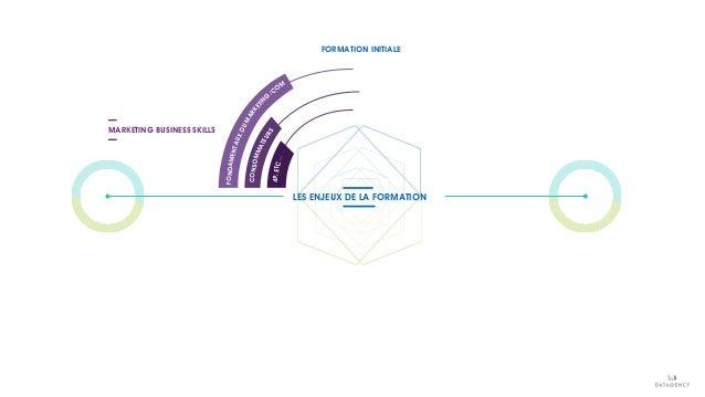 FONDAMENTAUXDUMARKETIN G /COM CONSOMMATEURS FORMATION INITIALE LES ENJEUX DE LA FORMATION MARKETING BUSINESS SKILLS 4P,ETC...