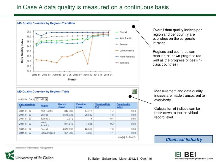 In Case A data quality is measured on a continuous basis                                                                  ...
