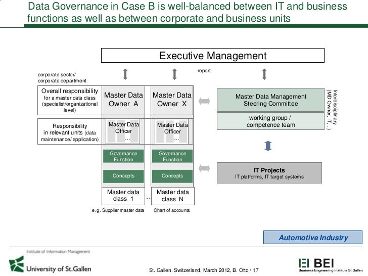 Data Governance in Case B is well-balanced between IT and businessfunctions as well as between corporate and business unit...