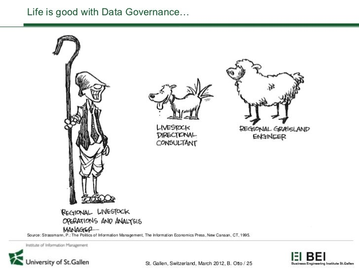 Life is good with Data Governance…Source: Strassmann, P.: The Politics of Information Management, The Information Economic...
