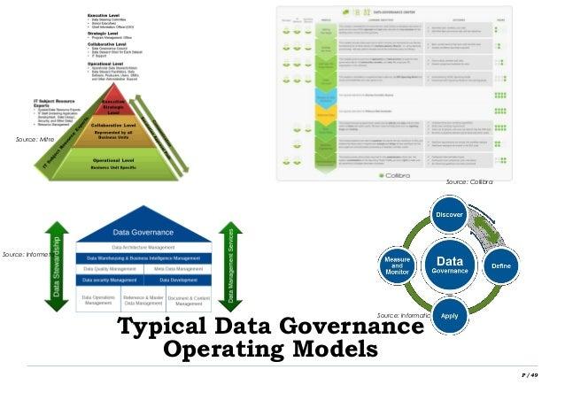 data governance model Data Governance by stealth v0.0.2