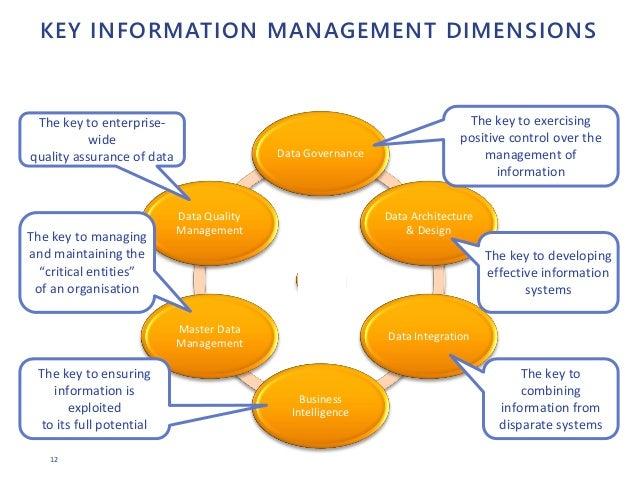 12 KEY INFORMATION MANAGEMENT DIMENSIONS Data Governance Data Architecture & Design Data Integration Business Intelligence...