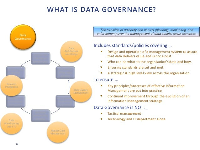 13 WHAT IS DATA GOVERNANCE? Where did this figure come from? Data model? What data model? Don't believe everything you rea...