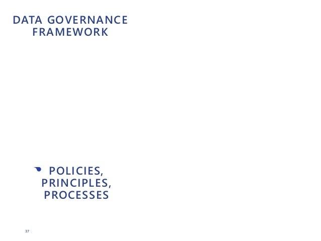 37 DATA GOVERNANCE FRAMEWORK • POLICIES, PRINCIPLES, PROCESSES