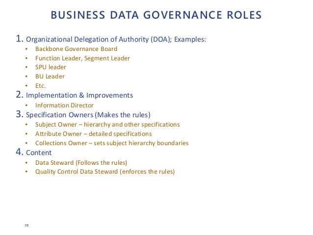 78 BUSINESS DATA GOVERNANCE ROLES 1. Organizational Delegation of Authority (DOA); Examples: • Backbone Governance Board •...