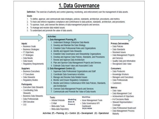8 DQ & MDM Workflow Modelling (Data & Process)