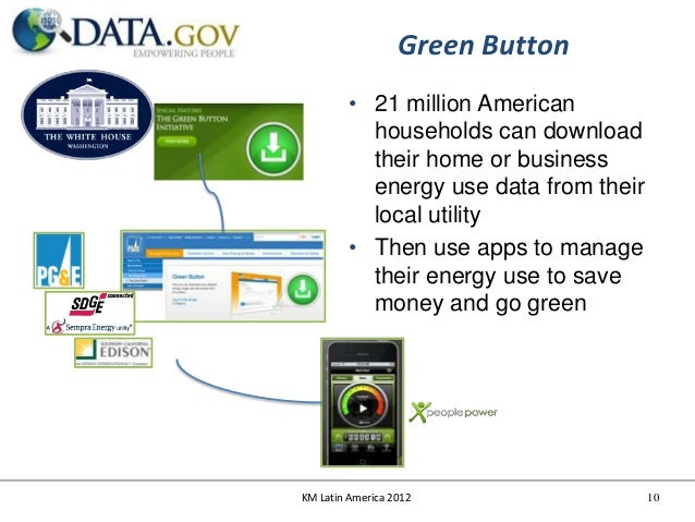 Green Button         • 21 million American           households can download           their home or business           en...