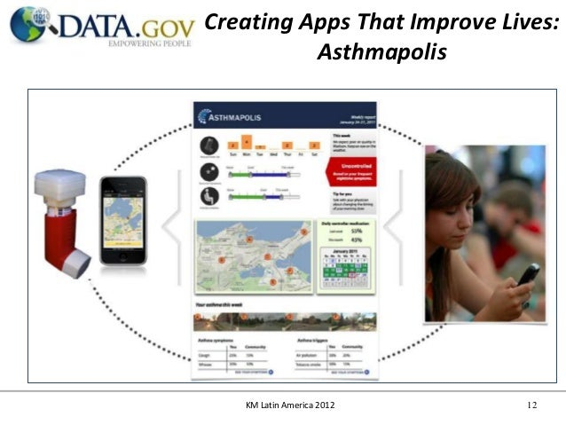Creating Apps That Improve Lives:          Asthmapolis   KM Latin America 2012     12