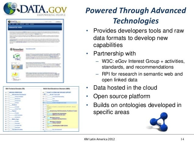 Powered Through Advanced      Technologies • Provides developers tools and raw   data formats to develop new   capabilitie...