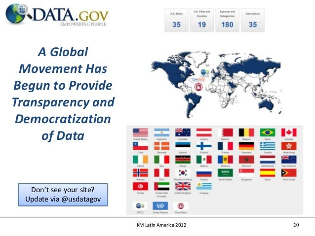 A Global Movement HasBegun to ProvideTransparency and Democratization     of Data   Don't see your site?  Update via @usda...