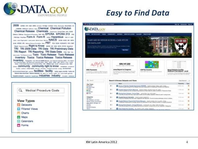Easy to Find DataKM Latin America 2012            4