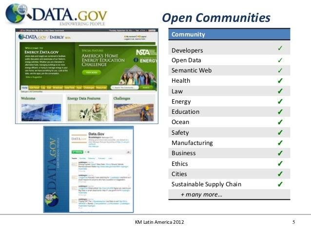 Open Communities               Community               Developers                 ✓               Open Data               ...