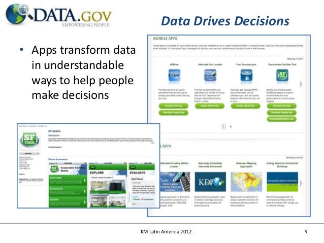 Data Drives Decisions• Apps transform data  in understandable  ways to help people  make decisions                        ...
