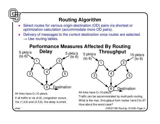Datagram vs. virtual circuit Slide 3