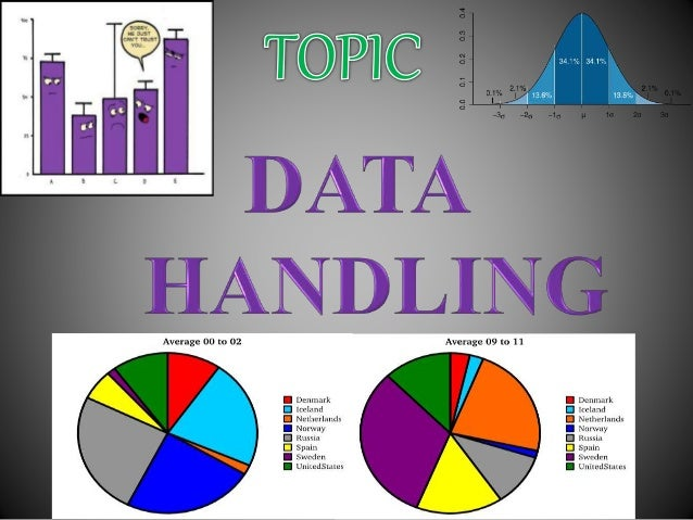 Data handling ppt for class 7th ccuart Gallery