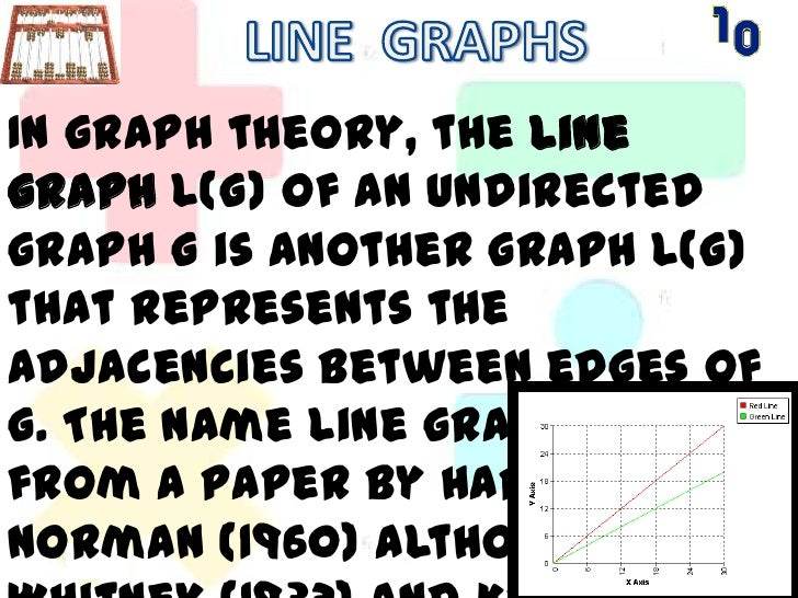 LINE  GRAPHS<br />In graph theory, the line graph L(G) of an undirected graph G is another graph L(G) that represents the ...