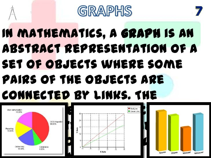 GRAPHS<br />In mathematics, a graph is an abstract representation of a set of objects where some pairs of the objects are ...