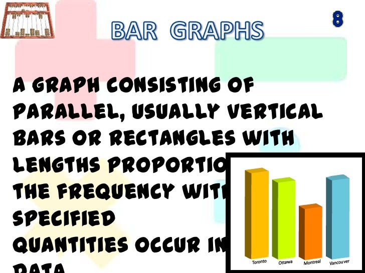 BAR  GRAPHS<br />A graph consisting of parallel, usually vertical bars or rectangles with lengths proportional to the freq...
