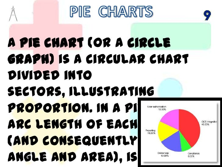 PIE  CHARTS<br />A pie chart (or a circle graph) is a circular chart divided into sectors, illustrating proportion. In a p...