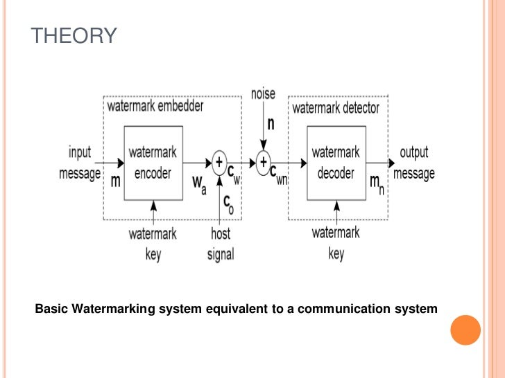 speech watermarking system Speech watermarking is a possibility to use the existing voice 21 overview of the system communication channel to transmit this additional digital informa- the system combines spread spectrum technology with a simple, tion while keeping the interference with the speech signal at a very basic frequency masking approach.