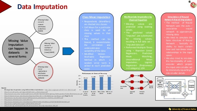 Data imputation for unstructured dataset