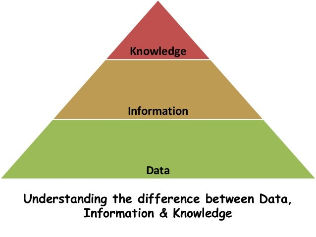 difference between data and information Information architecture and data architecture  data strategy: the difference between information architecture and data architecture june 26th, 2017 by.