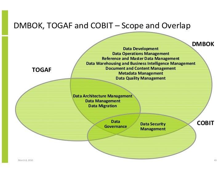 DMBOK, TOGAF and COBIT – Scope and Overlap                                                                               D...