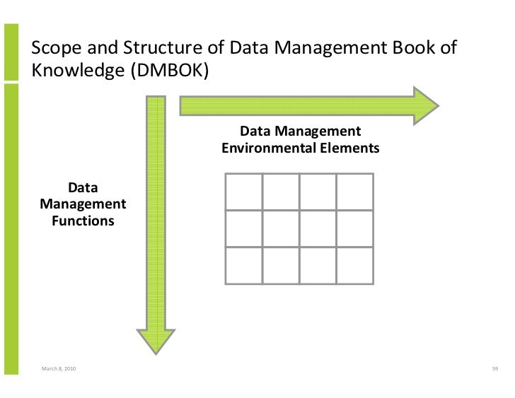 Scope and Structure of Data Management Book of Knowledge (DMBOK)                        Data Management                   ...