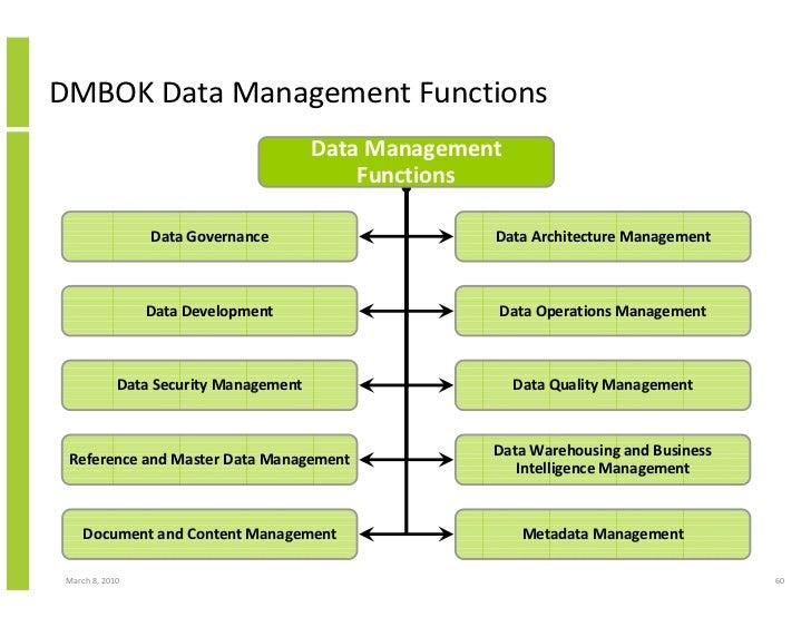 DMBOK Data Management Functions                                         Data Management                                   ...