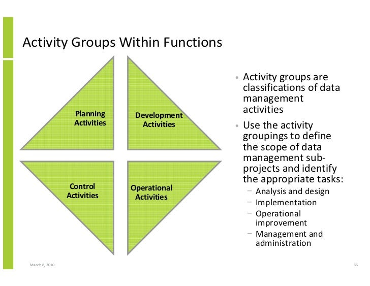 Activity Groups Within Functions                                                  •   Activity groups are                 ...