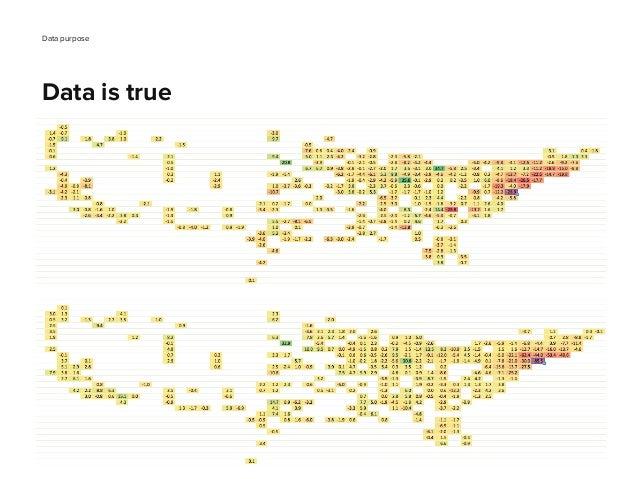 Data purpose Data is true